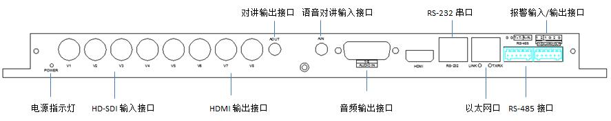 编码器差分信号采集电路